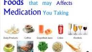 Drug food Interactions